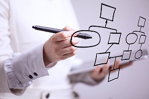 a business woman conducting process mapping with the help of a CPA